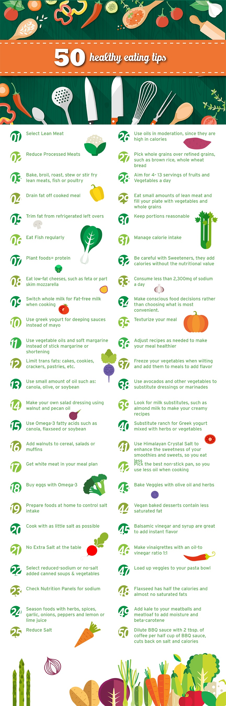 50 Kitchen and Cooking Tips for Your Heart