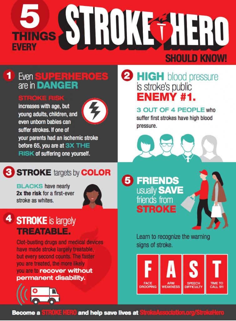 preventing a stroke