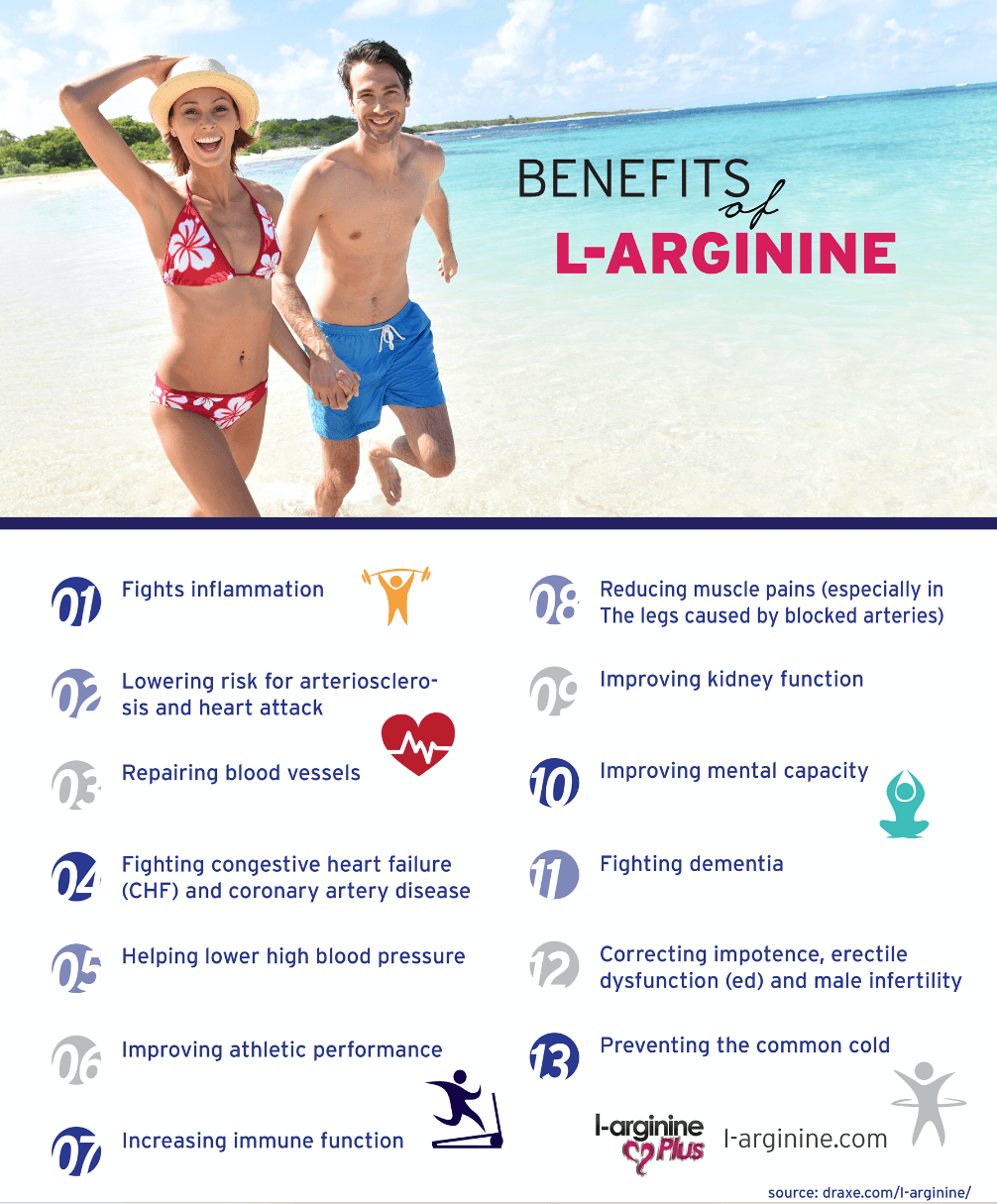 Health Advantages of Taking L-Arginine Plus