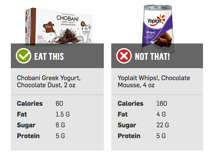 Yogurt Substitutes to Replace Your Sugary Yogurts