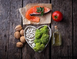 What Is Cholesterol