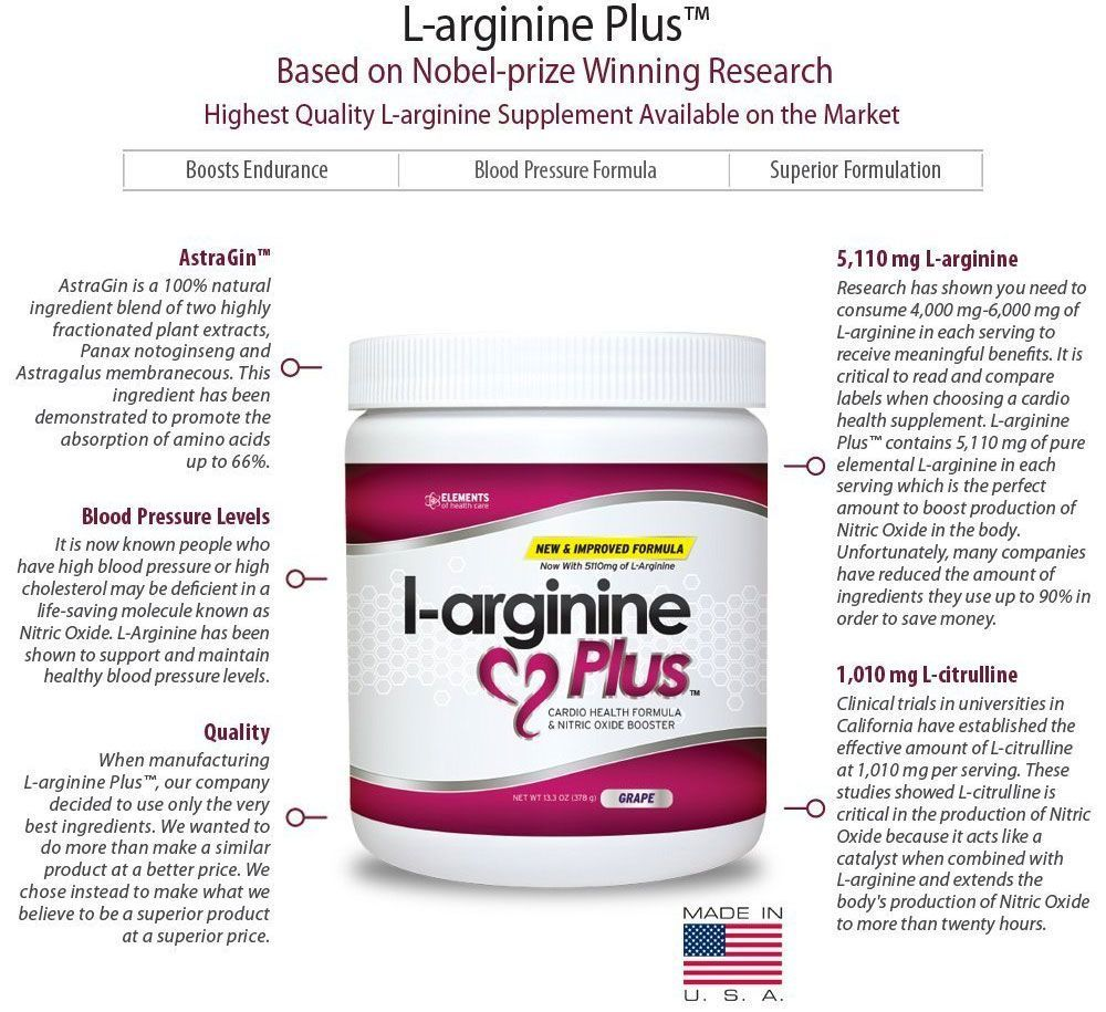 Frequently Asked Questions & Helpful Answers - L-arginine Plus®