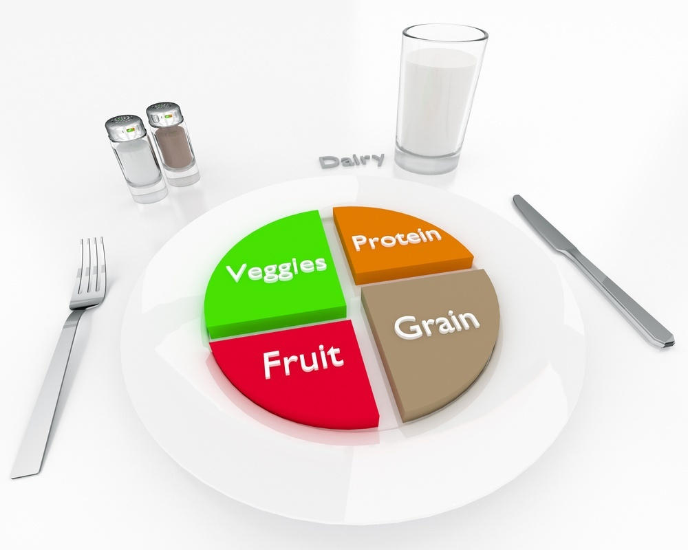 tips to create healthy eating habits
